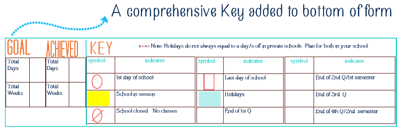 Sample How to use Homeschool Year Around Schedule