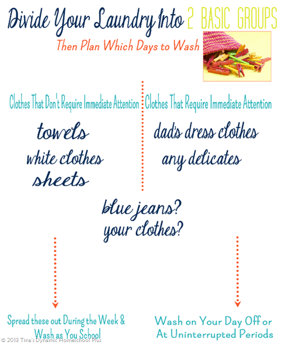 tips for how to do laundry when you homeschool