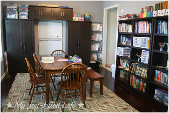 Ideas for organized school room.