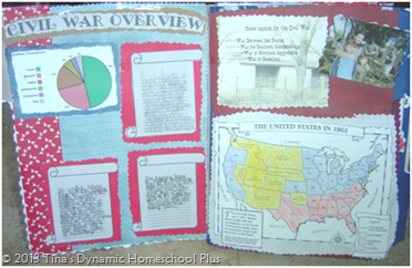 Civil War Overview Lapbook