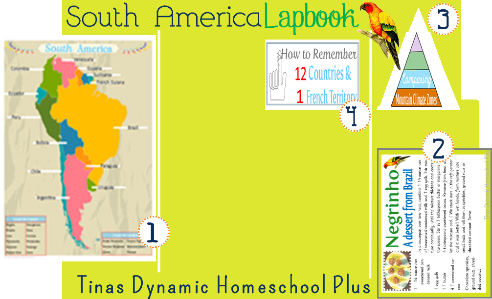 How to Memorize the Countries of South America  Minibooks